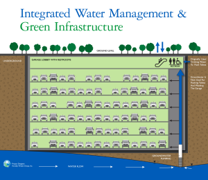 Integrated Water Management & Green Infrastructure